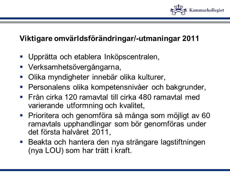Viktigare omvärldsförändringar/-utmaningar 2011  Upprätta och etablera Inköpscentralen,  Verksamhetsövergångarna,  Olika myndigheter innebär olika