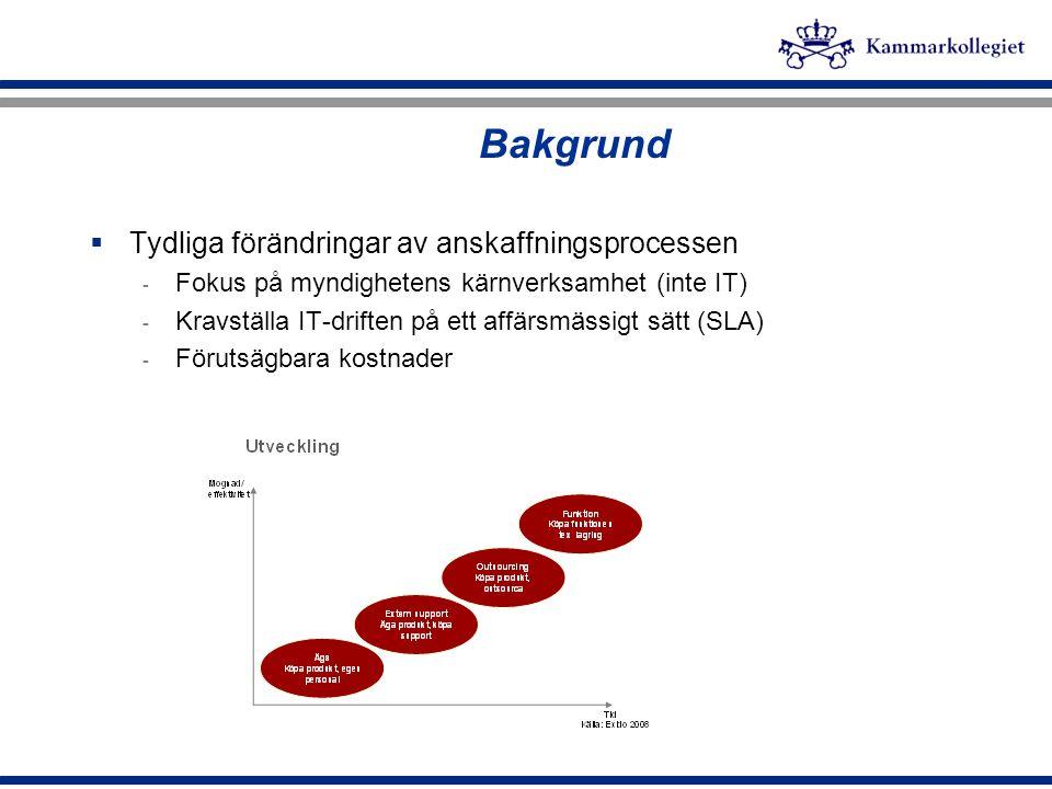 Bakgrund  Tydliga förändringar av anskaffningsprocessen - Fokus på myndighetens kärnverksamhet (inte IT) - Kravställa IT-driften på ett affärsmässigt