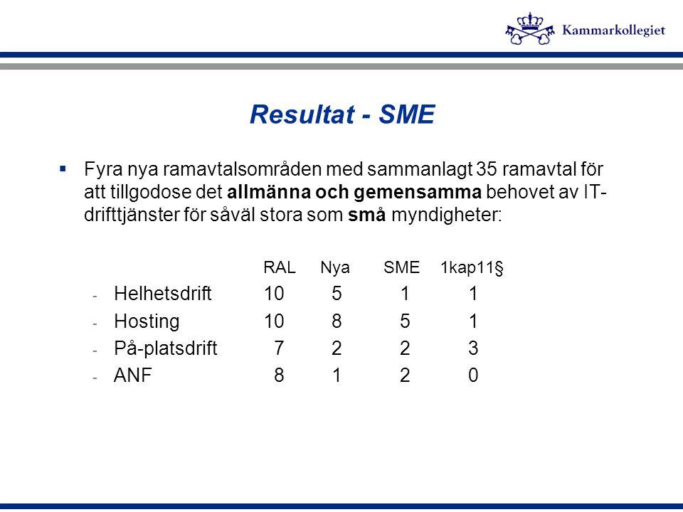 Resultat - SME  Fyra nya ramavtalsområden med sammanlagt 35 ramavtal för att tillgodose det allmänna och gemensamma behovet av IT- drifttjänster för