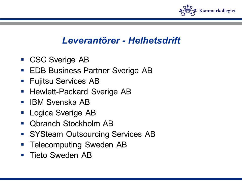 Leverantörer - Helhetsdrift  CSC Sverige AB  EDB Business Partner Sverige AB  Fujitsu Services AB  Hewlett-Packard Sverige AB  IBM Svenska AB  L