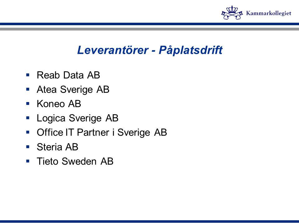 Leverantörer - Påplatsdrift  Reab Data AB  Atea Sverige AB  Koneo AB  Logica Sverige AB  Office IT Partner i Sverige AB  Steria AB  Tieto Swede
