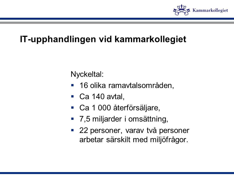 IT-upphandlingen vid kammarkollegiet Nyckeltal:  16 olika ramavtalsområden,  Ca 140 avtal,  Ca 1 000 återförsäljare,  7,5 miljarder i omsättning,