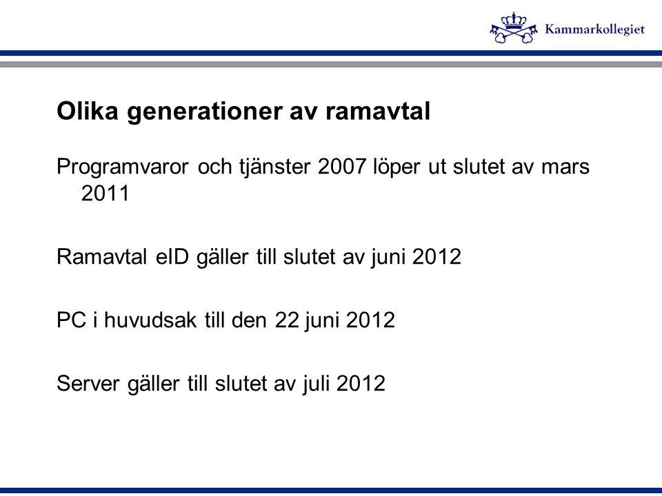 Olika generationer av ramavtal Programvaror och tjänster 2007 löper ut slutet av mars 2011 Ramavtal eID gäller till slutet av juni 2012 PC i huvudsak