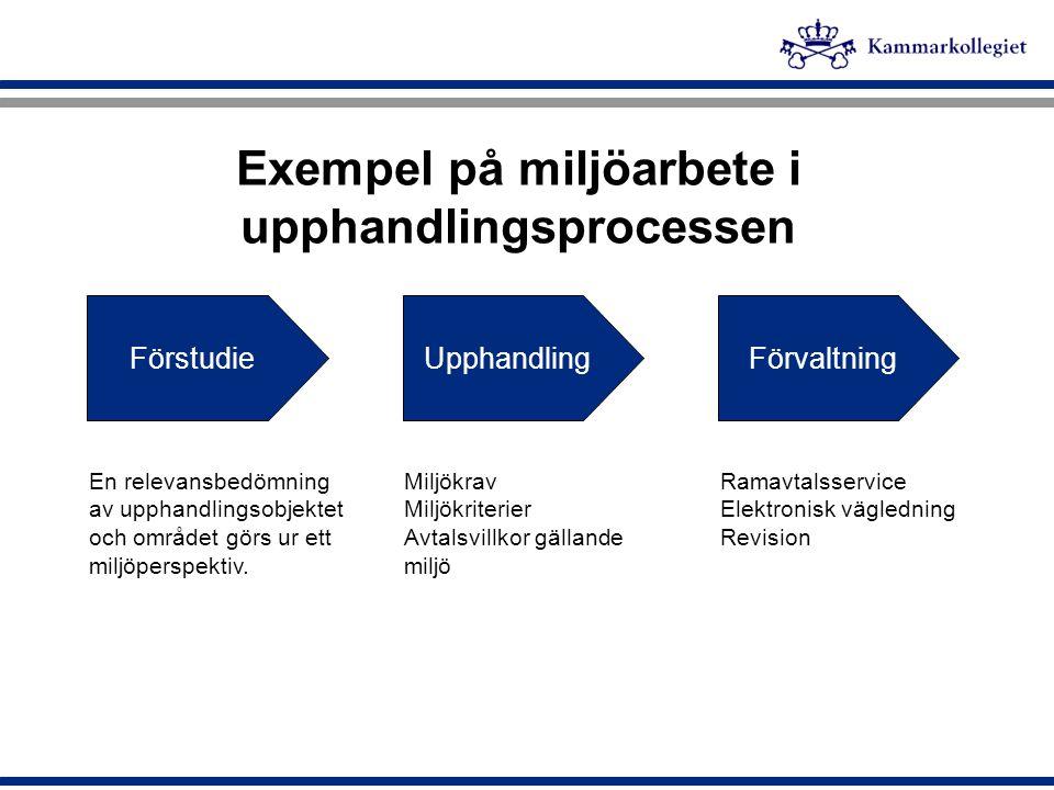 Exempel på miljöarbete i upphandlingsprocessen FörstudieUpphandlingFörvaltning Ramavtalsservice Elektronisk vägledning Revision En relevansbedömning a