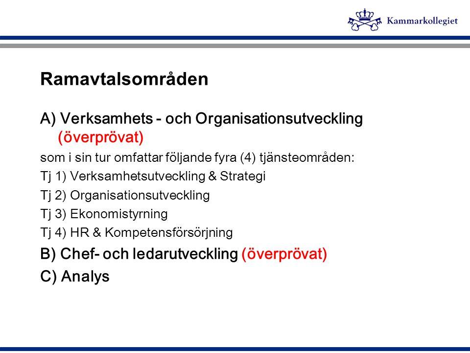Ramavtalsområden A) Verksamhets - och Organisationsutveckling (överprövat) som i sin tur omfattar följande fyra (4) tjänsteområden: Tj 1) Verksamhetsu