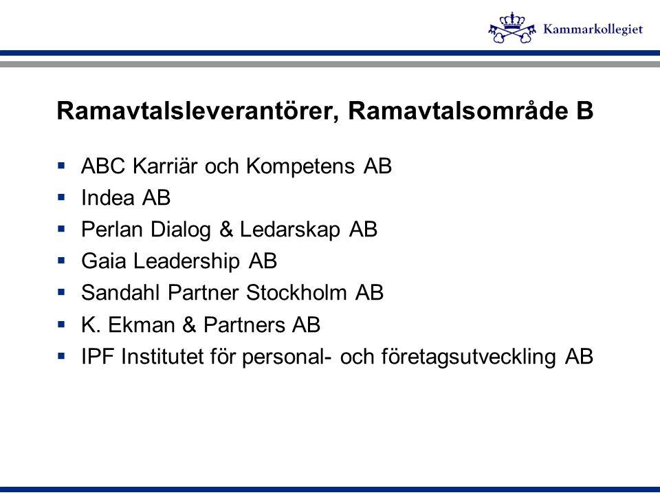 Ramavtalsleverantörer, Ramavtalsområde B  ABC Karriär och Kompetens AB  Indea AB  Perlan Dialog & Ledarskap AB  Gaia Leadership AB  Sandahl Partn