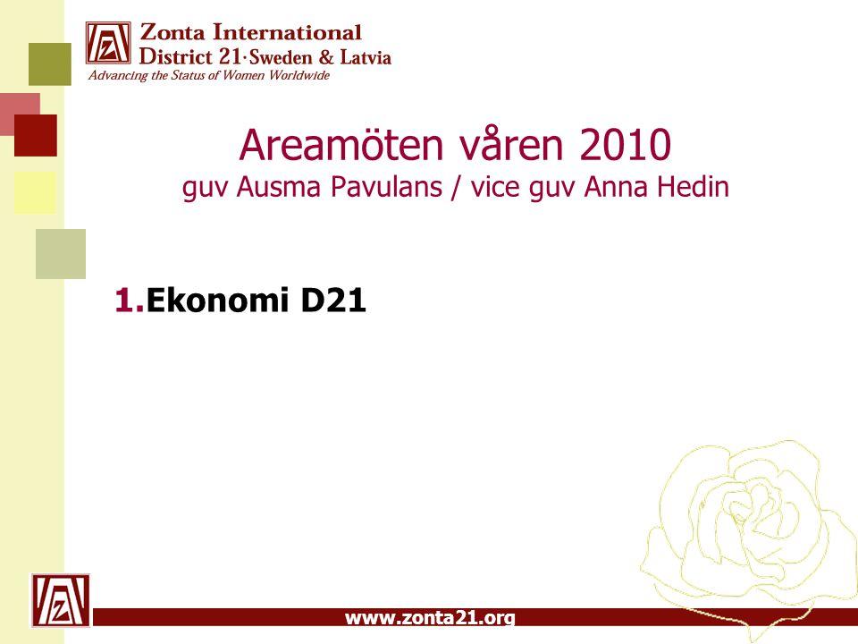 www.zonta21.org Areamöten våren 2010 guv Ausma Pavulans / vice guv Anna Hedin 1.Ekonomi D21