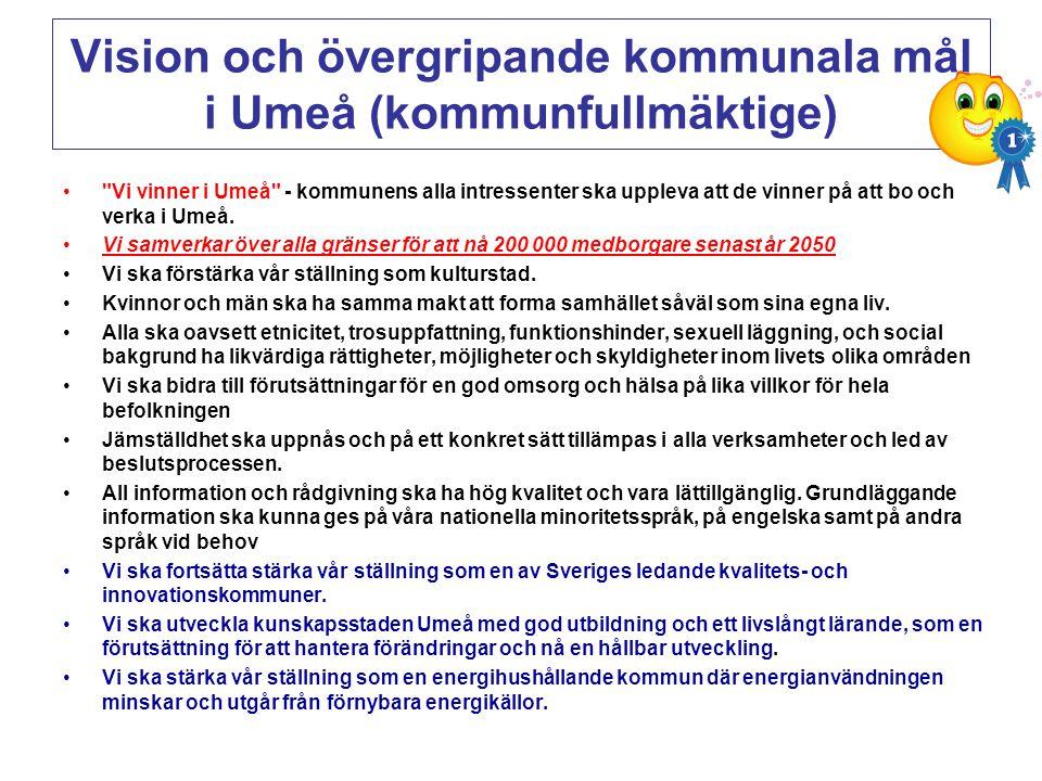 Vision och övergripande kommunala mål i Umeå (kommunfullmäktige)