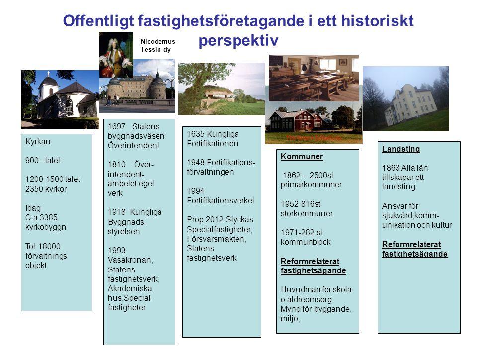Offentligt fastighetsföretagande i ett historiskt perspektiv Kyrkan 900 –talet 1200-1500 talet 2350 kyrkor Idag C:a 3385 kyrkobyggn Tot 18000 förvaltn