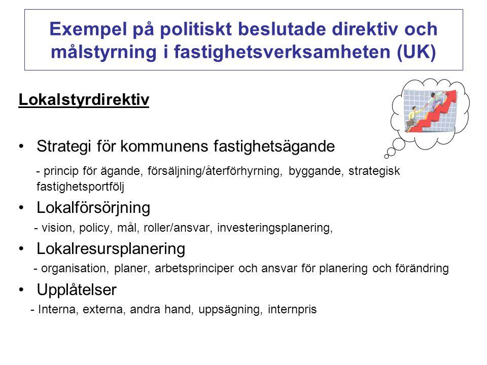 Lokalstyrdirektiv Strategi för kommunens fastighetsägande - princip för ägande, försäljning/återförhyrning, byggande, strategisk fastighetsportfölj Lo