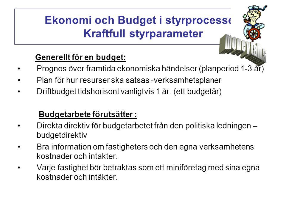 Generellt för en budget: Prognos över framtida ekonomiska händelser (planperiod 1-3 år) Plan för hur resurser ska satsas -verksamhetsplaner Driftbudge