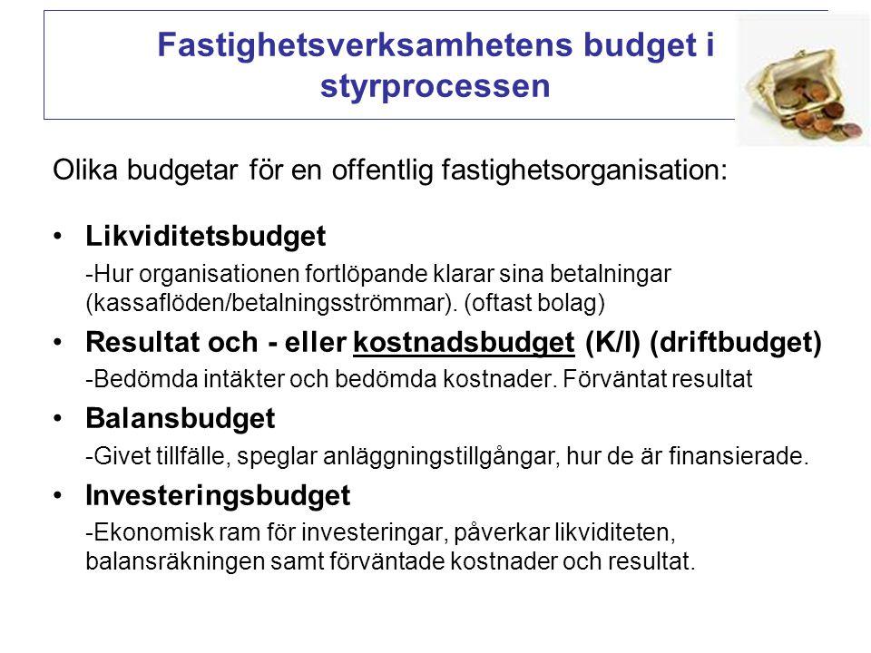 Olika budgetar för en offentlig fastighetsorganisation: Likviditetsbudget -Hur organisationen fortlöpande klarar sina betalningar (kassaflöden/betalni