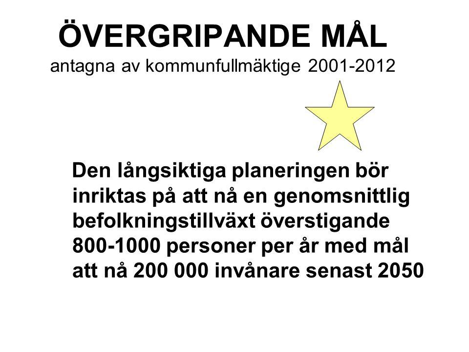 ÖVERGRIPANDE MÅL antagna av kommunfullmäktige 2001-2012 Den långsiktiga planeringen bör inriktas på att nå en genomsnittlig befolkningstillväxt överst