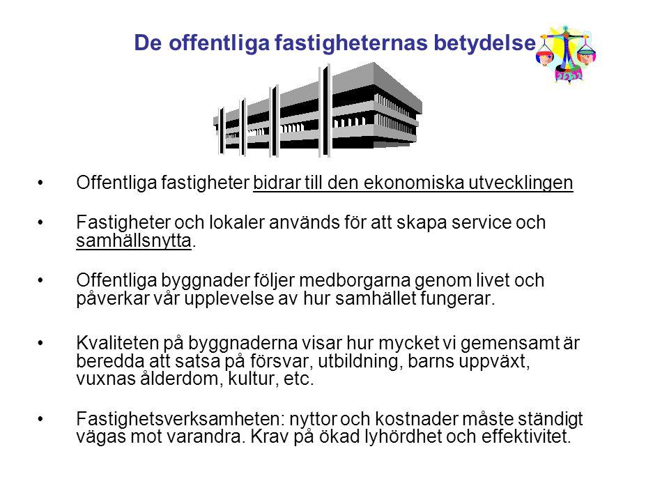 Lite fakta om Fastighets organisationen