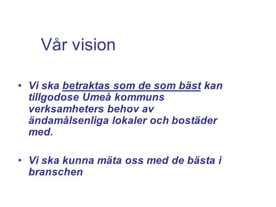 Vår vision Vi ska betraktas som de som bäst kan tillgodose Umeå kommuns verksamheters behov av ändamålsenliga lokaler och bostäder med. Vi ska kunna m