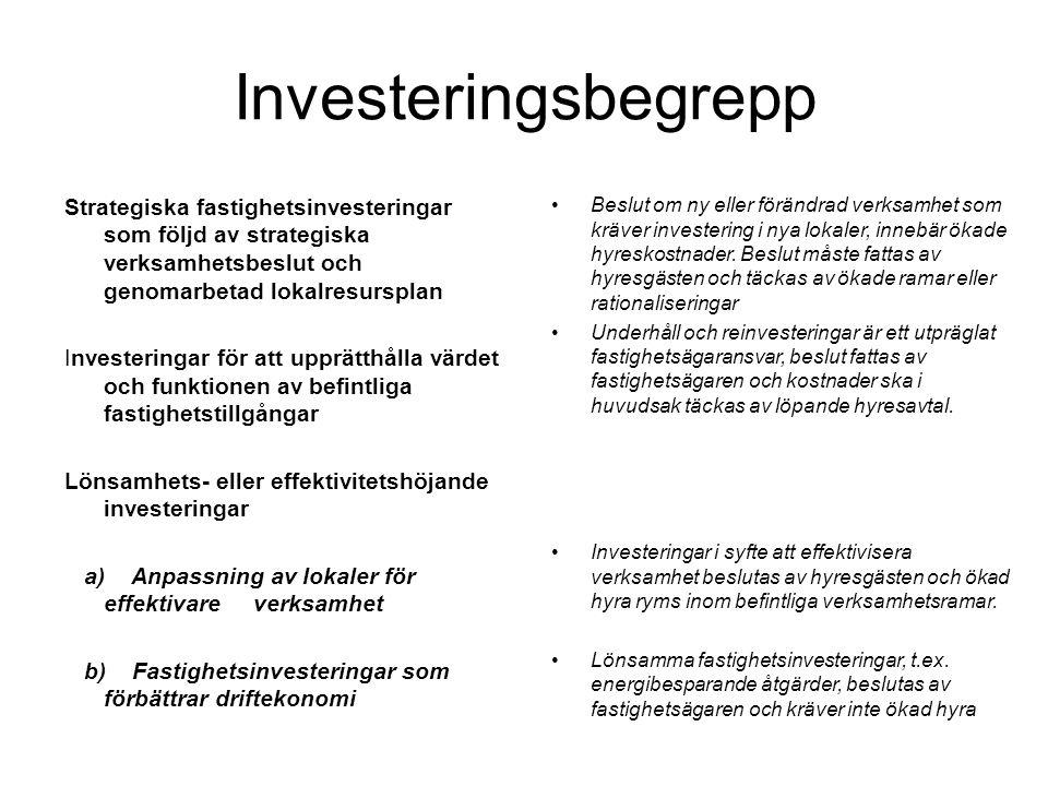Investeringsbegrepp Strategiska fastighetsinvesteringar som följd av strategiska verksamhetsbeslut och genomarbetad lokalresursplan Investeringar för