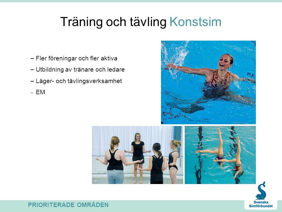 Träning och tävling Konstsim PRIORITERADE OMRÅDEN – Fler föreningar och fler aktiva – Utbildning av tränare och ledare – Läger- och tävlingsverksamhet – EM