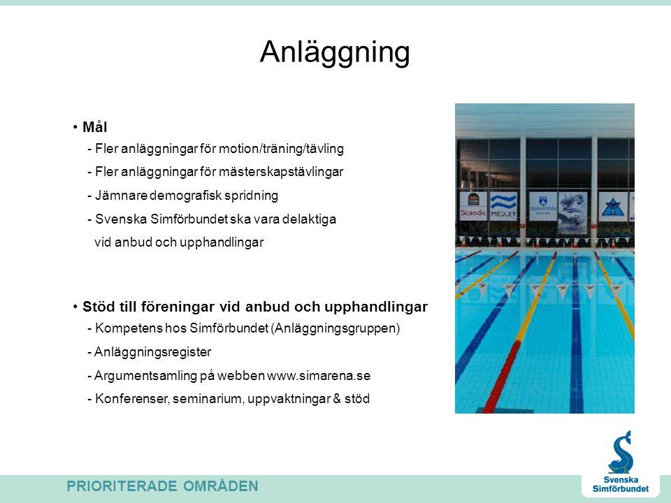 Anläggning Mål - Fler anläggningar för motion/träning/tävling - Fler anläggningar för mästerskapstävlingar - Jämnare demografisk spridning - Svenska S