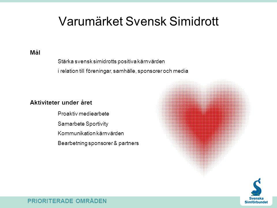 Varumärket Svensk Simidrott Mål Stärka svensk simidrotts positiva kärnvärden i relation till föreningar, samhälle, sponsorer och media Aktiviteter und