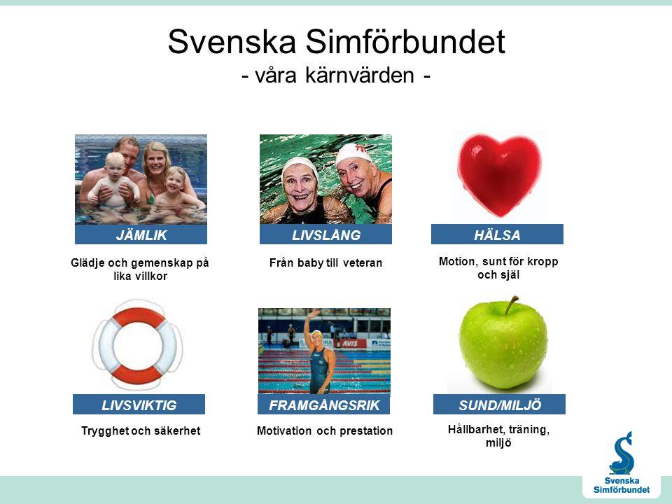 Svenska Simförbundet - våra kärnvärden - FRAMGÅNGSRIK LIVSLÅNG JÄMLIKHÄLSA Motion, sunt för kropp och själ Glädje och gemenskap på lika villkor Från b