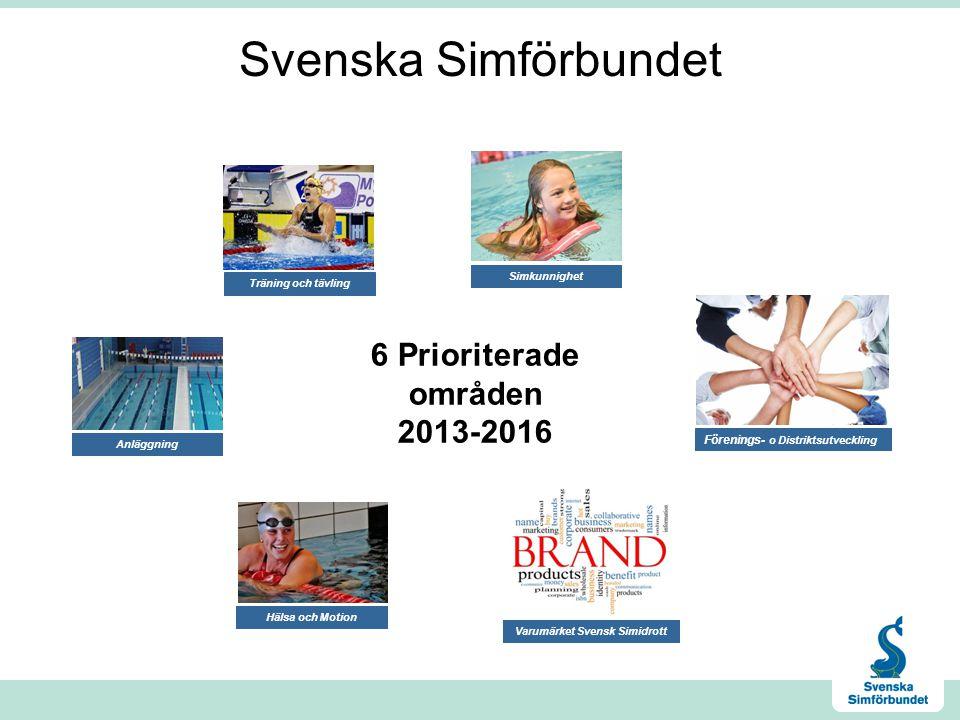Svenska Simförbundet Träning och tävling Förenings- o Distriktsutveckling Simkunnighet Varumärket Svensk Simidrott Anläggning Hälsa och Motion 6 Prior