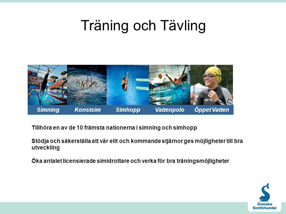 Träning och Tävling SimningKonstsimSimhoppÖppet Vatten Tillhöra en av de 10 främsta nationerna i simning och simhopp Stödja och säkerställa att vår elit och kommande stjärnor ges möjligheter till bra utveckling Öka antalet licensierade simidrottare och verka för bra träningsmöjligheter Vattenpolo