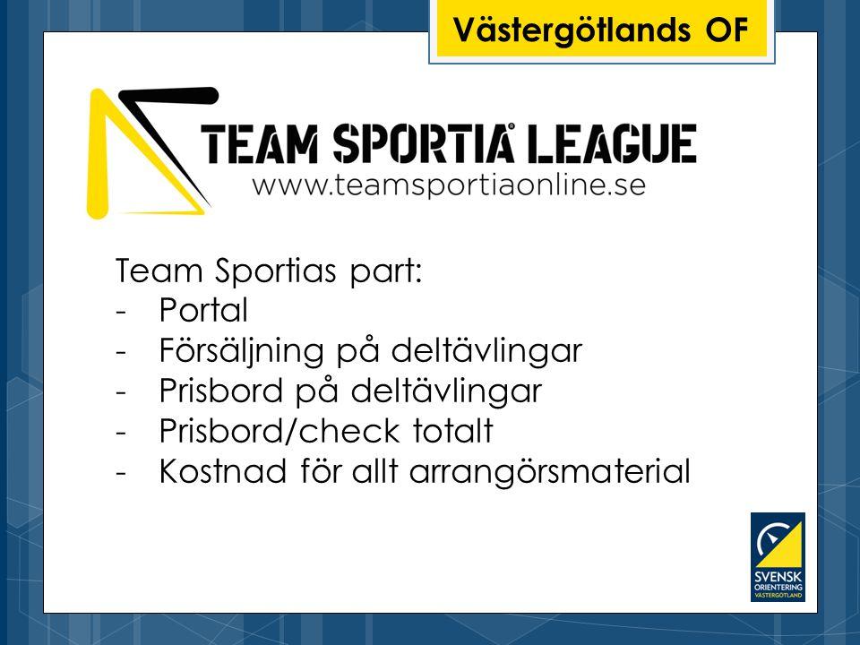 Västergötlands OF Team Sportias part: -Portal -Försäljning på deltävlingar -Prisbord på deltävlingar -Prisbord/check totalt -Kostnad för allt arrangörsmaterial