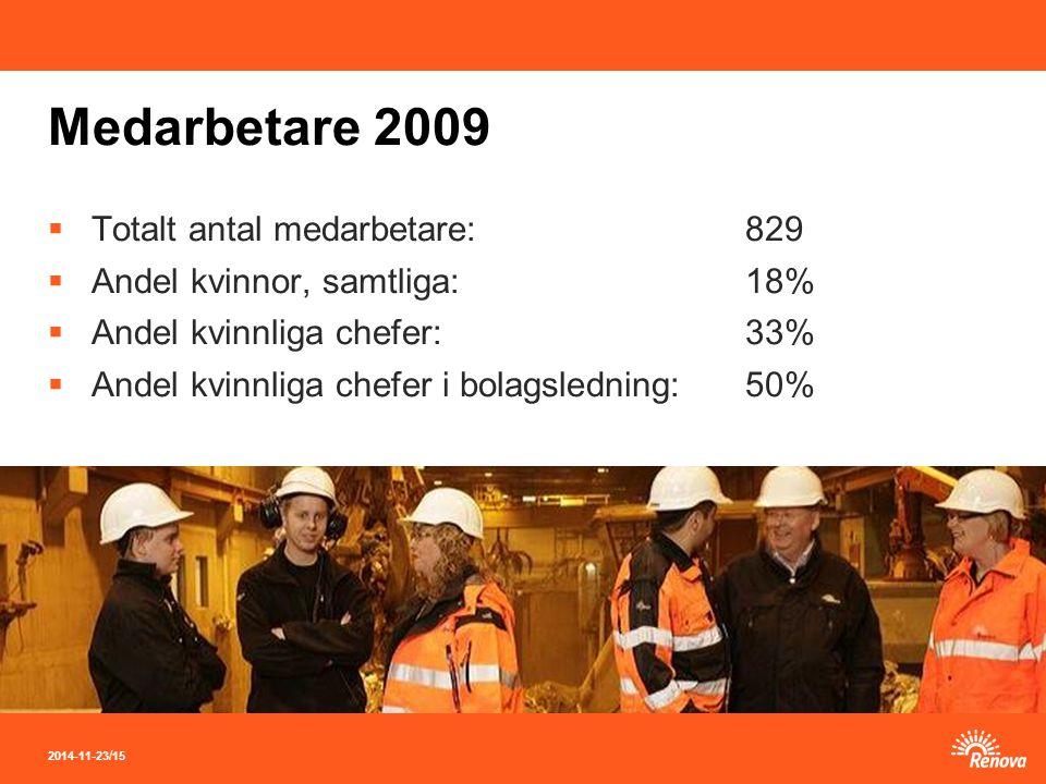 2014-11-23 / 15 Medarbetare 2009  Totalt antal medarbetare:829  Andel kvinnor, samtliga:18%  Andel kvinnliga chefer:33%  Andel kvinnliga chefer i bolagsledning:50%