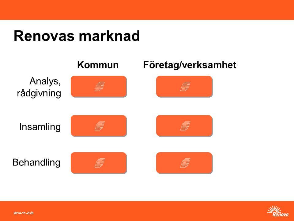 2014-11-23 / 8 Renovas marknad Kommun 4 Företag/verksamhet Analys, rådgivning Insamling Behandling 4 4 4 4 4
