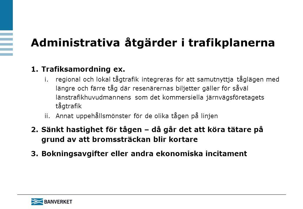 1.Trafiksamordning ex.