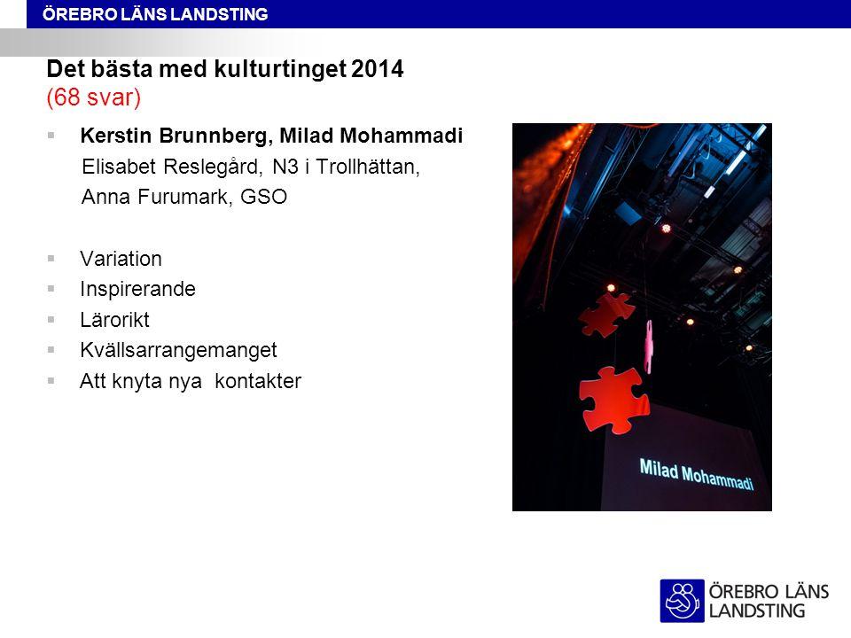 Det bästa med kulturtinget 2014 (68 svar)  Kerstin Brunnberg, Milad Mohammadi Elisabet Reslegård, N3 i Trollhättan, Anna Furumark, GSO  Variation 