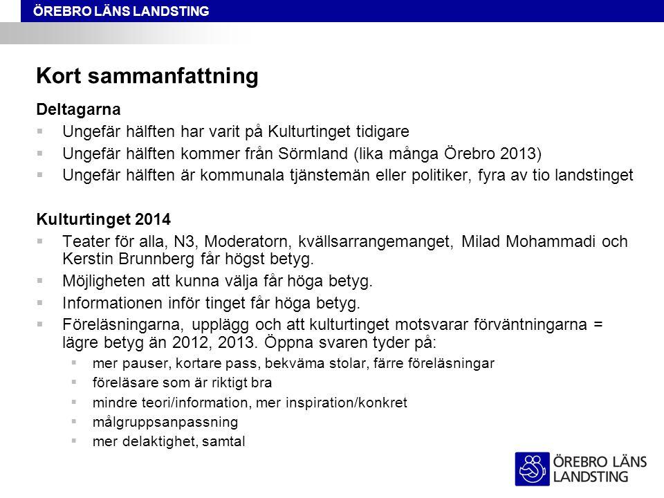 ÖREBRO LÄNS LANDSTING Kort sammanfattning Deltagarna  Ungefär hälften har varit på Kulturtinget tidigare  Ungefär hälften kommer från Sörmland (lika