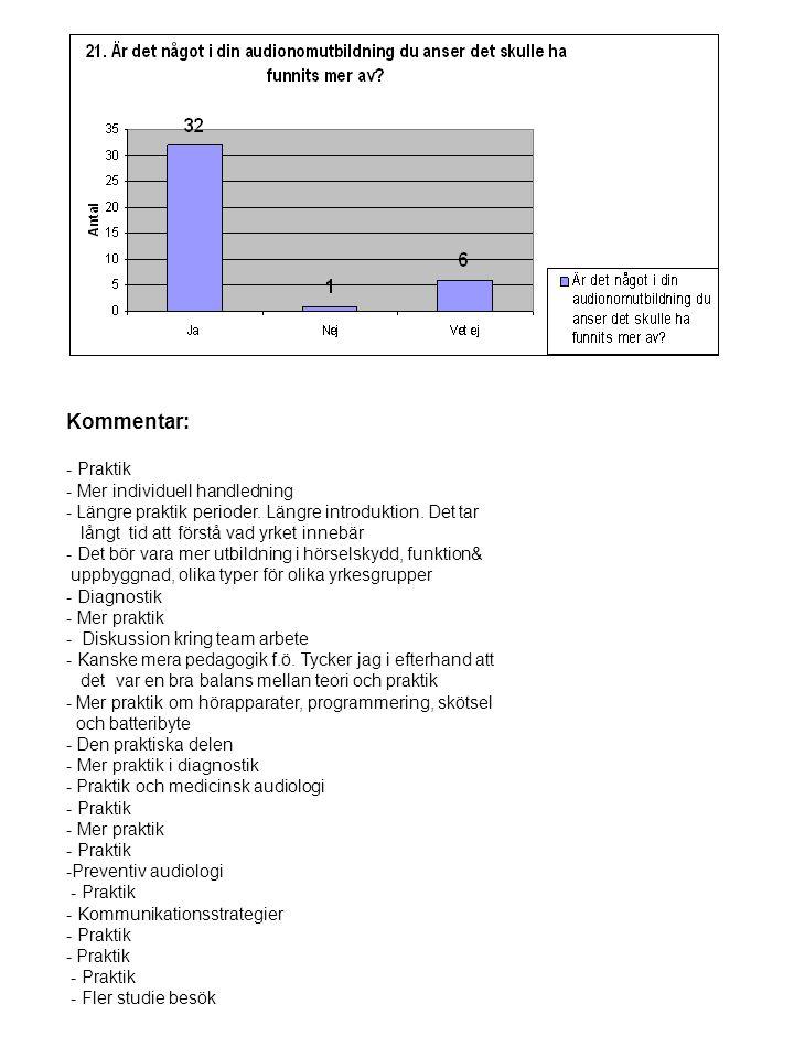 Kommentar: - Praktik - Mer individuell handledning - Längre praktik perioder.