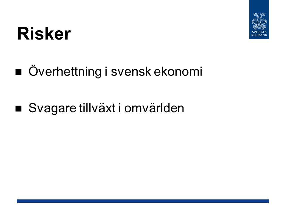 Risker Överhettning i svensk ekonomi Svagare tillväxt i omvärlden