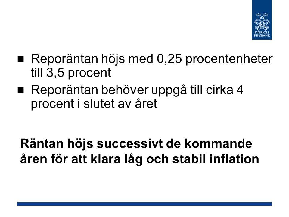 Reporäntan höjs med 0,25 procentenheter till 3,5 procent Reporäntan behöver uppgå till cirka 4 procent i slutet av året Räntan höjs successivt de kommande åren för att klara låg och stabil inflation