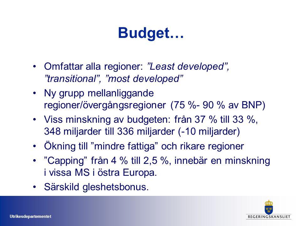 Utrikesdepartementet Budget… Omfattar alla regioner: Least developed , transitional , most developed Ny grupp mellanliggande regioner/övergångsregioner (75 %- 90 % av BNP) Viss minskning av budgeten: från 37 % till 33 %, 348 miljarder till 336 miljarder (-10 miljarder) Ökning till mindre fattiga och rikare regioner Capping från 4 % till 2,5 %, innebär en minskning i vissa MS i östra Europa.