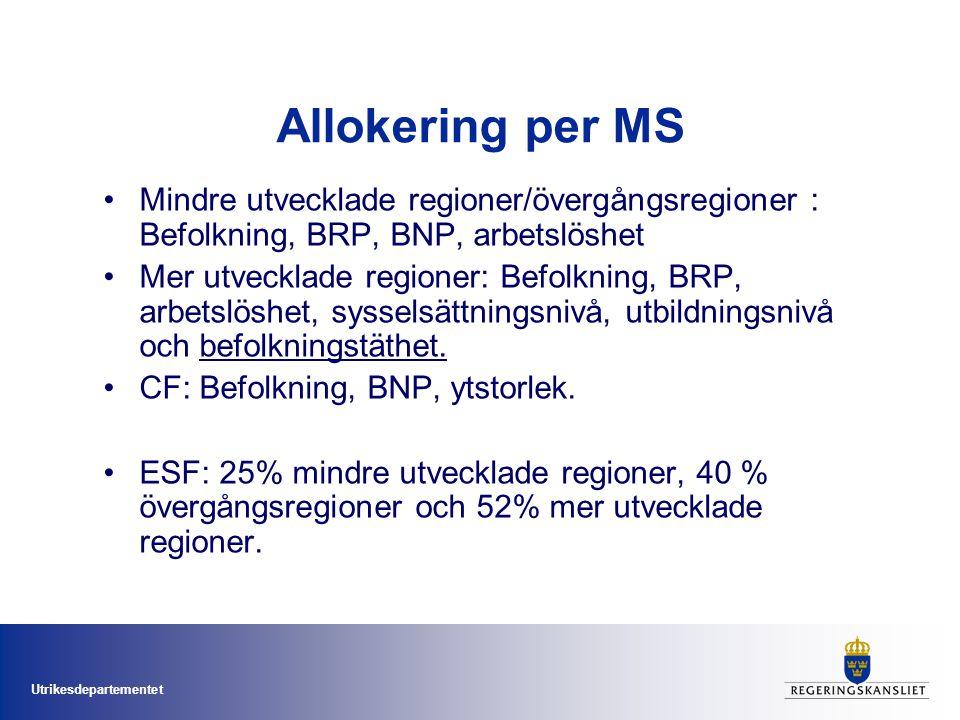 Utrikesdepartementet Allokering per MS Mindre utvecklade regioner/övergångsregioner : Befolkning, BRP, BNP, arbetslöshet Mer utvecklade regioner: Befo