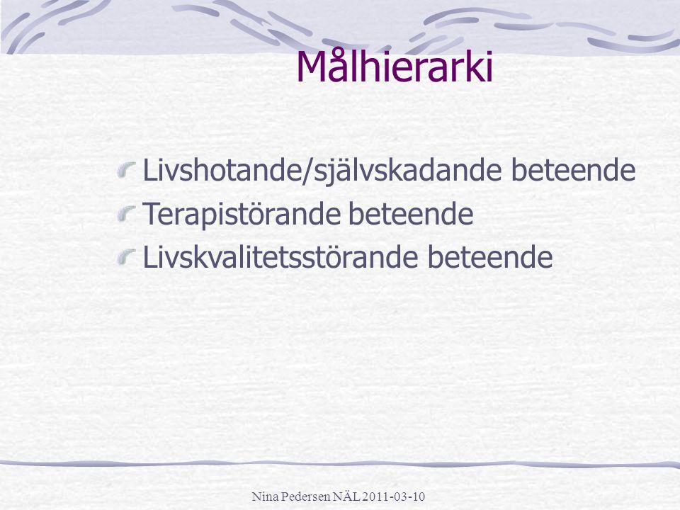 Nina Pedersen NÄL 2011-03-10 Målhierarki Livshotande/självskadande beteende Terapistörande beteende Livskvalitetsstörande beteende