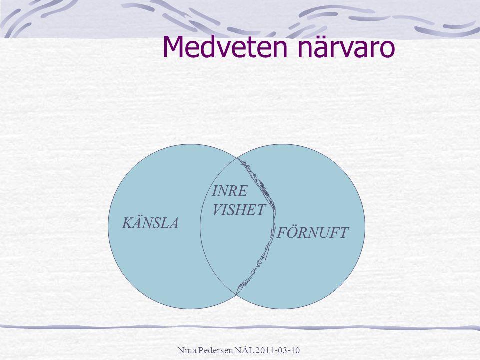 Nina Pedersen NÄL 2011-03-10 Medveten närvaro KÄNSLA FÖRNUFT INRE VISHET