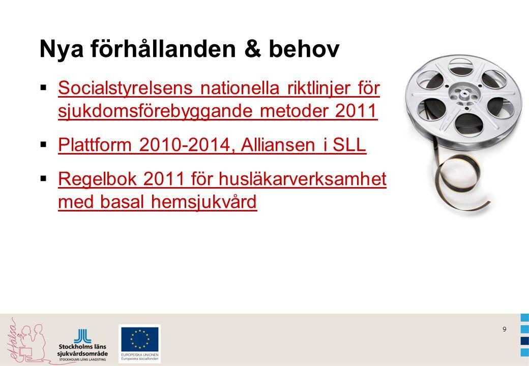 9 Nya förhållanden & behov  Socialstyrelsens nationella riktlinjer för sjukdomsförebyggande metoder 2011 Socialstyrelsens nationella riktlinjer för s