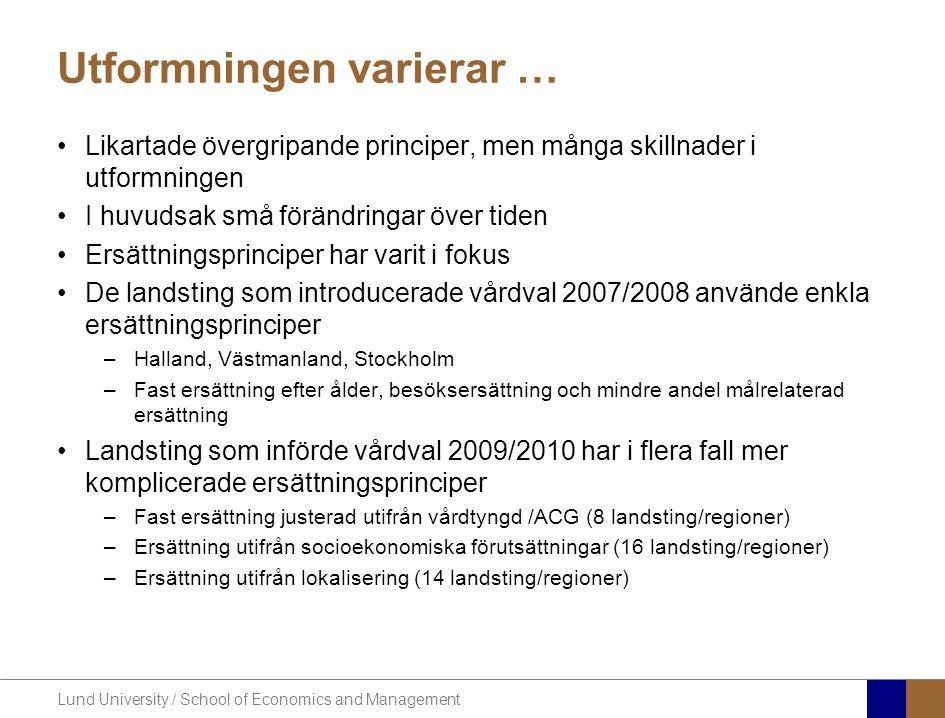 Lund University / School of Economics and Management Utformningen varierar … Likartade övergripande principer, men många skillnader i utformningen I huvudsak små förändringar över tiden Ersättningsprinciper har varit i fokus De landsting som introducerade vårdval 2007/2008 använde enkla ersättningsprinciper –Halland, Västmanland, Stockholm –Fast ersättning efter ålder, besöksersättning och mindre andel målrelaterad ersättning Landsting som införde vårdval 2009/2010 har i flera fall mer komplicerade ersättningsprinciper –Fast ersättning justerad utifrån vårdtyngd /ACG (8 landsting/regioner) –Ersättning utifrån socioekonomiska förutsättningar (16 landsting/regioner) –Ersättning utifrån lokalisering (14 landsting/regioner)