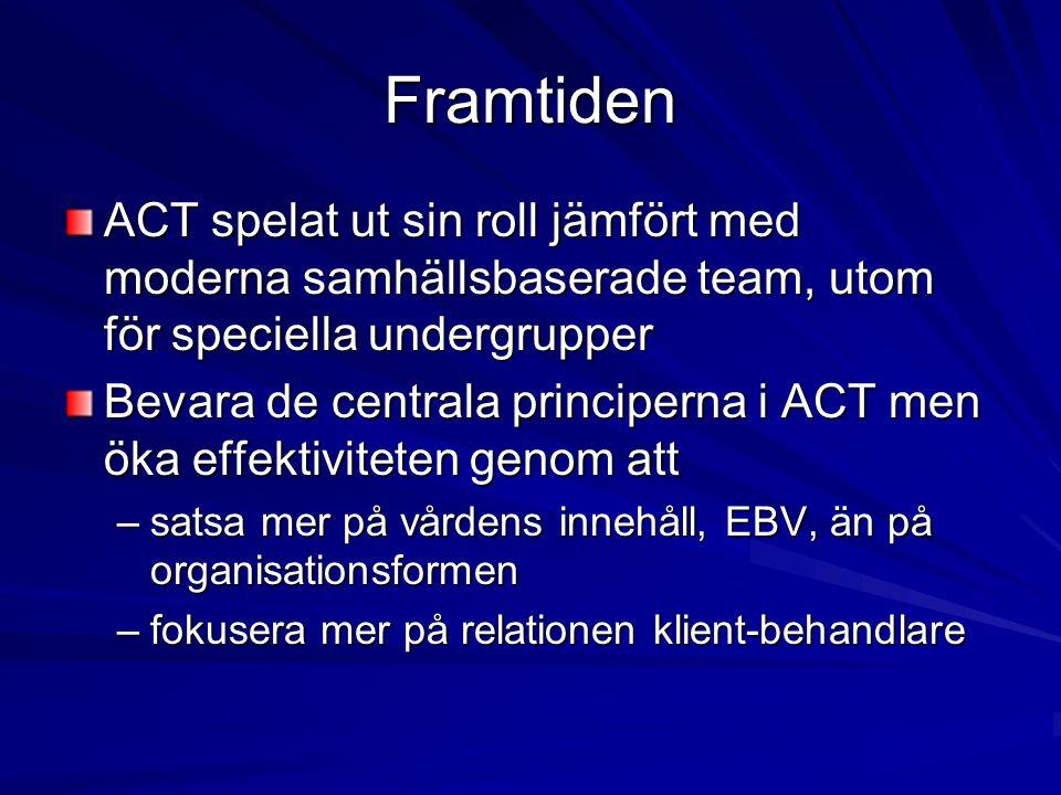Framtiden ACT spelat ut sin roll jämfört med moderna samhällsbaserade team, utom för speciella undergrupper Bevara de centrala principerna i ACT men öka effektiviteten genom att –satsa mer på vårdens innehåll, EBV, än på organisationsformen –fokusera mer på relationen klient-behandlare