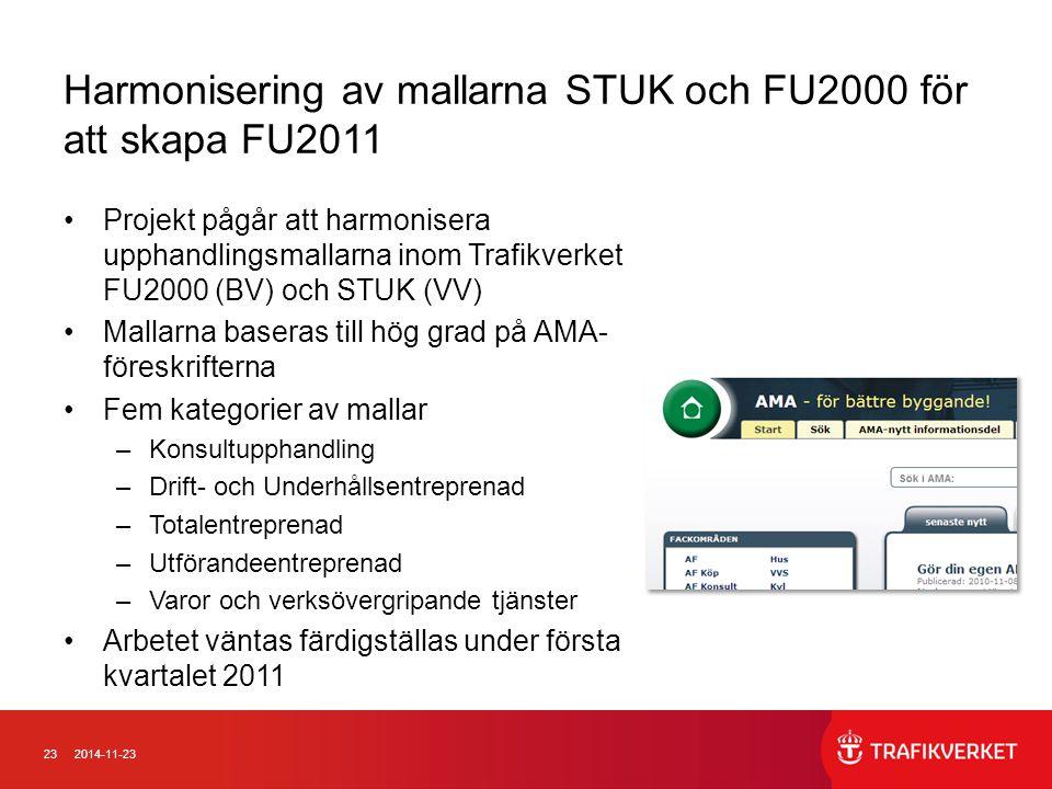 232014-11-23 Harmonisering av mallarna STUK och FU2000 för att skapa FU2011 Projekt pågår att harmonisera upphandlingsmallarna inom Trafikverket FU200