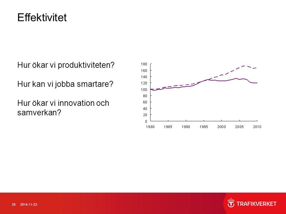 282014-11-23 Effektivitet Hur ökar vi produktiviteten? Hur kan vi jobba smartare? Hur ökar vi innovation och samverkan?