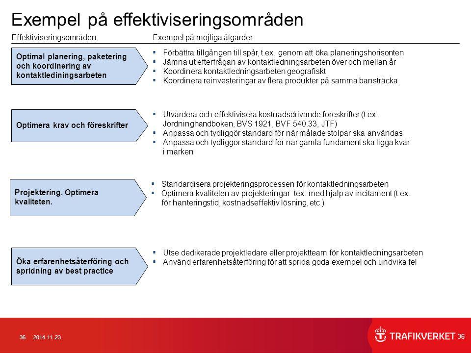 362014-11-23 Exempel på effektiviseringsområden Optimal planering, paketering och koordinering av kontaktlediningsarbeten ▪ Förbättra tillgången till