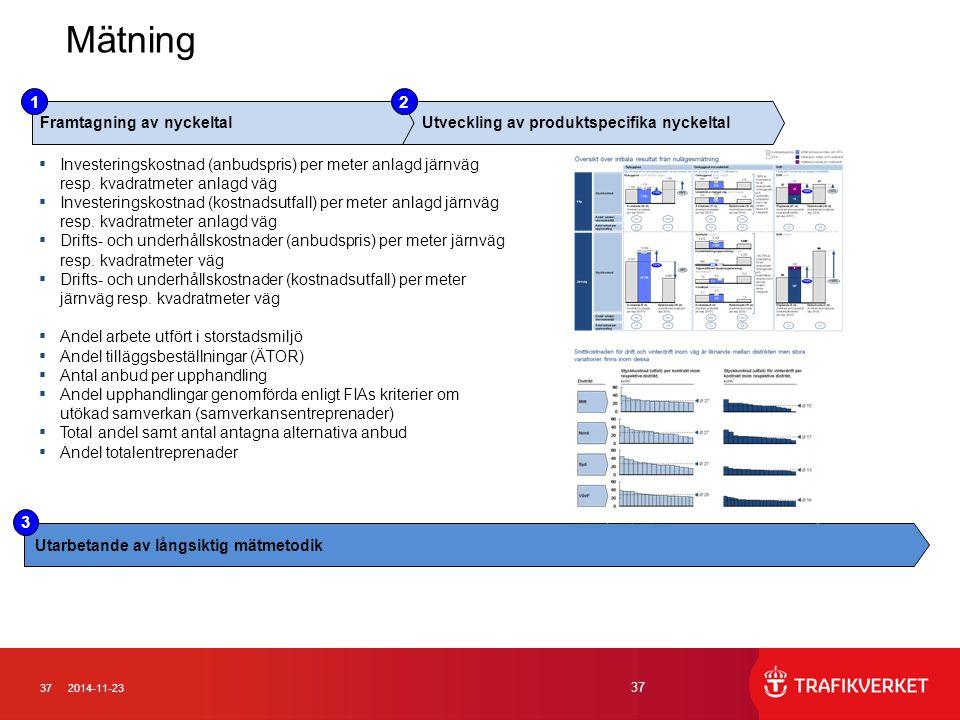 372014-11-23 37 Mätning Framtagning av nyckeltalUtveckling av produktspecifika nyckeltal Utarbetande av långsiktig mätmetodik 123 ▪ Investeringskostna