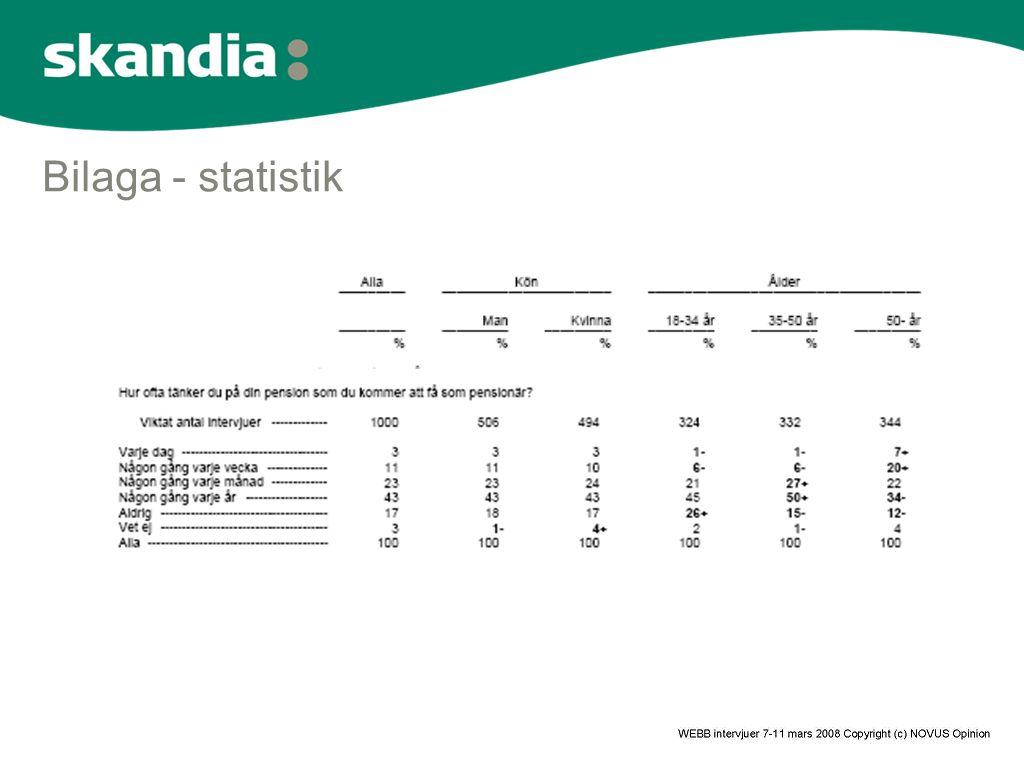 Bilaga - statistik