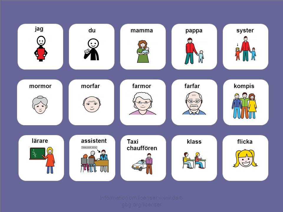 Information om licenser:www.dart- gbg.org/licenser jag du mormor morfar lärareassistent mamma farmor pappa syster farfar Taxi chauffören klass flicka kompis