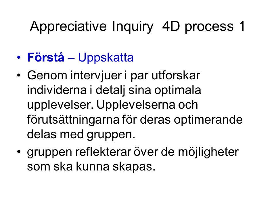 Appreciative Inquiry 4D process 1 Förstå – Uppskatta Genom intervjuer i par utforskar individerna i detalj sina optimala upplevelser. Upplevelserna oc
