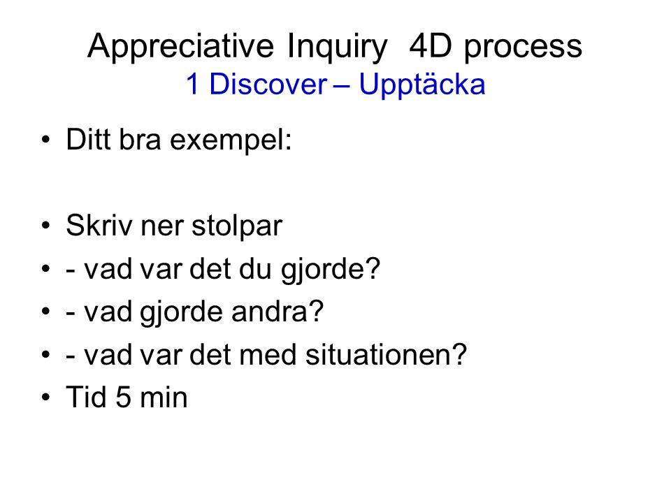 Appreciative Inquiry 4D process 1 Discover – Upptäcka Ditt bra exempel: Skriv ner stolpar - vad var det du gjorde? - vad gjorde andra? - vad var det m